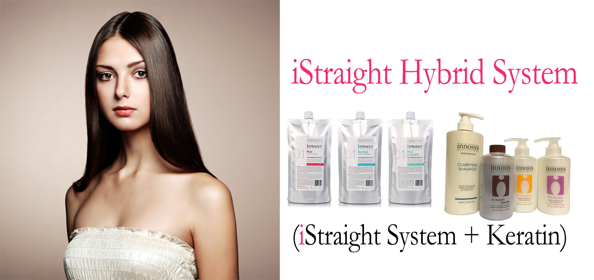 Thermal Reconditioning Straightening Kit Istraight
